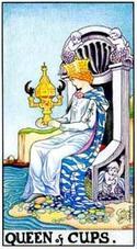 Королева кубков значение в гадании